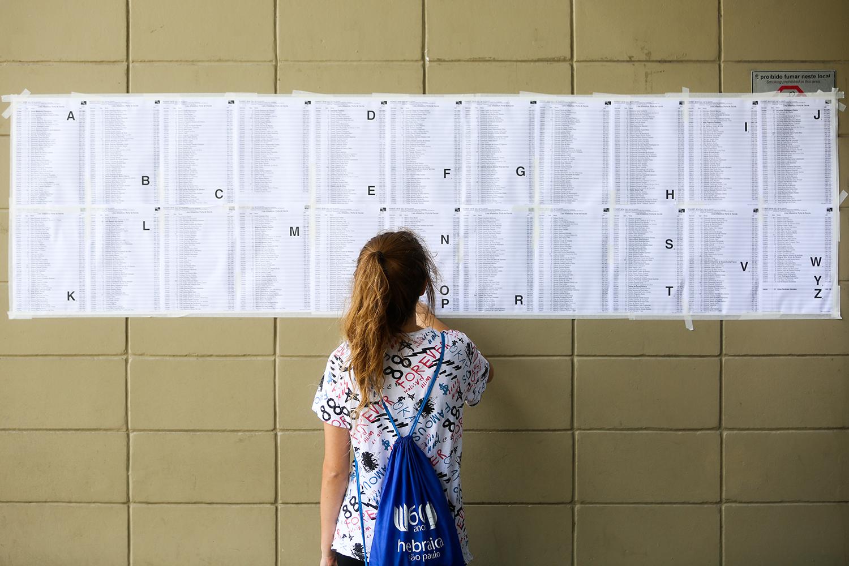 Inscrição FIES 2021 resultados