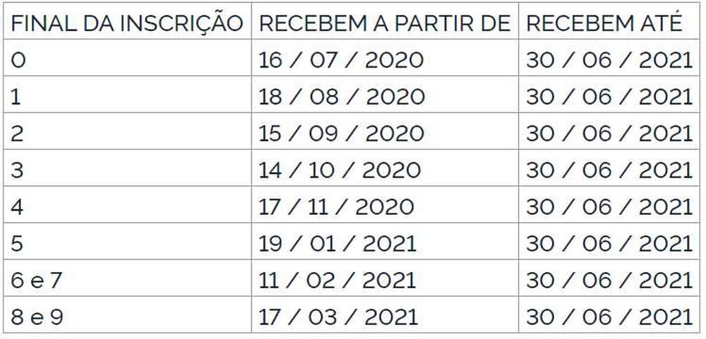Calendário PASEP 2021