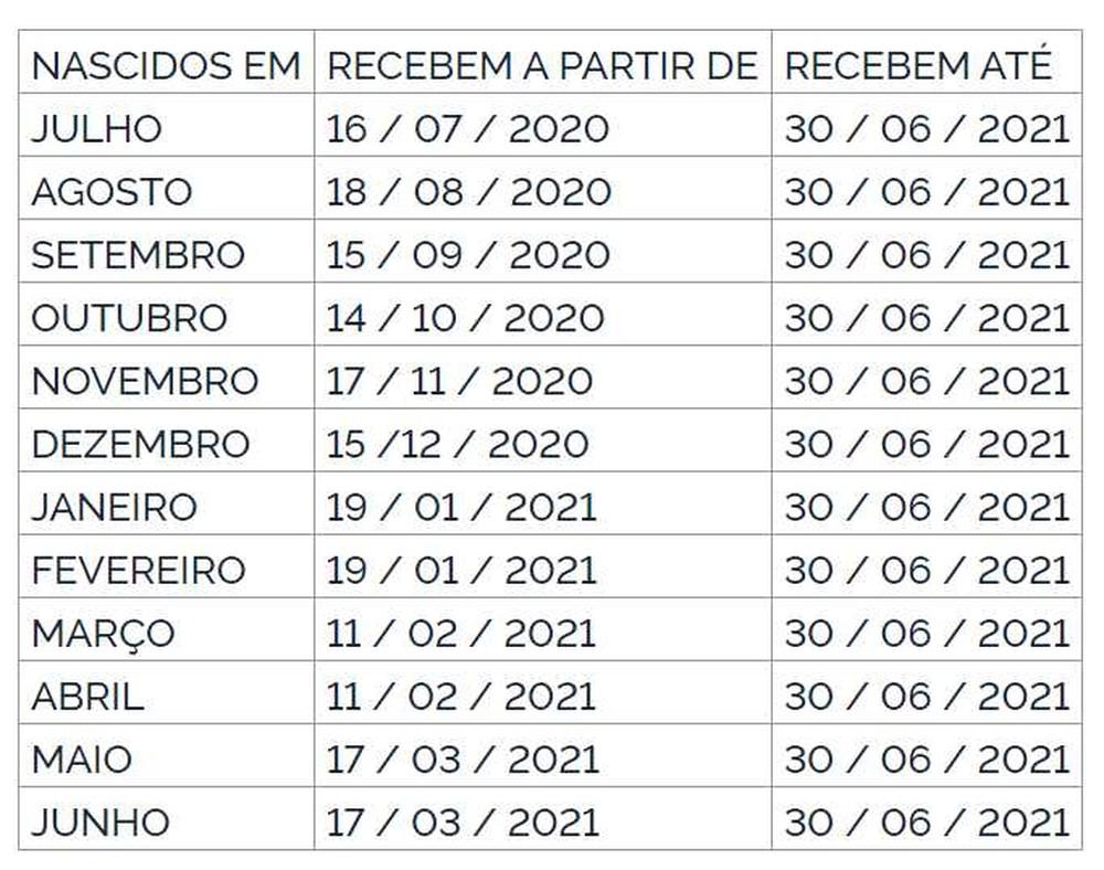 Calendário PIS 2021